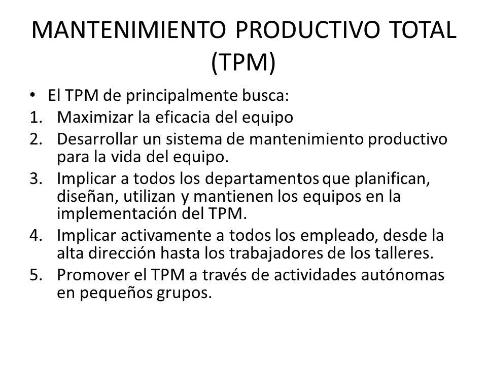 MANTENIMIENTO PRODUCTIVO TOTAL (TPM) El TPM de principalmente busca: 1.Maximizar la eficacia del equipo 2.Desarrollar un sistema de mantenimiento prod