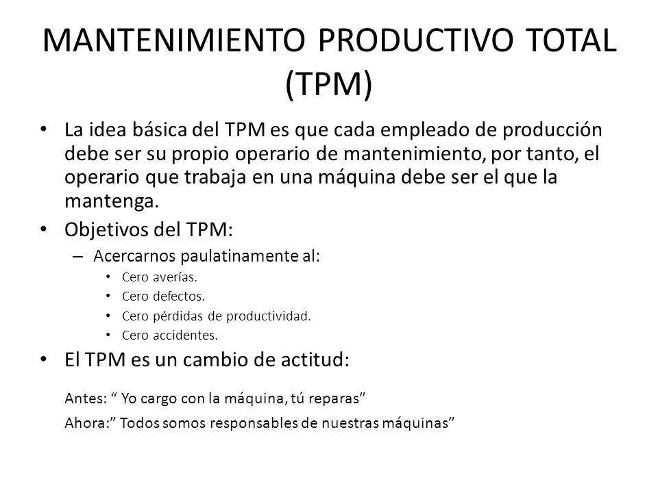 MANTENIMIENTO PRODUCTIVO TOTAL (TPM) La idea básica del TPM es que cada empleado de producción debe ser su propio operario de mantenimiento, por tanto