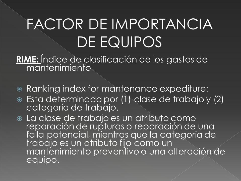 RIME: Índice de clasificación de los gastos de mantenimiento Ranking index for mantenance expediture: Esta determinado por (1) clase de trabajo y (2)