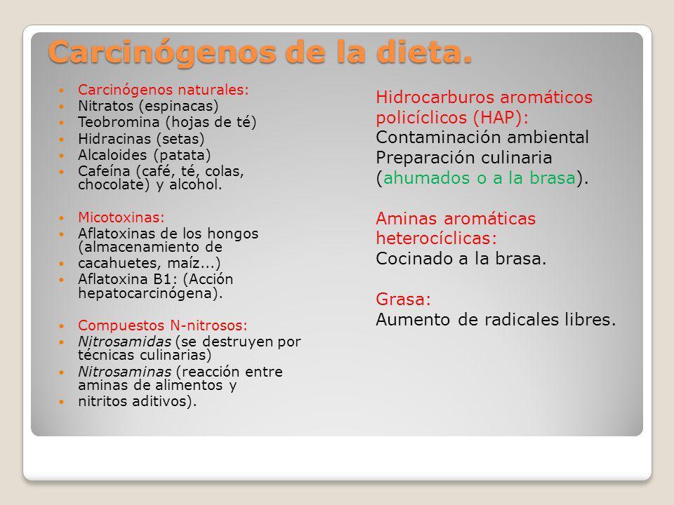 Carcinógenos naturales: Nitratos (espinacas) Teobromina (hojas de té) Hidracinas (setas) Alcaloides (patata) Cafeína (café, té, colas, chocolate) y al