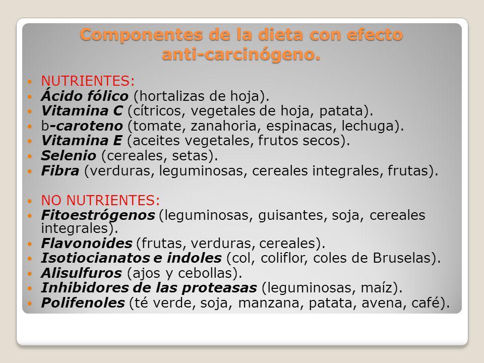 Componentes de la dieta con efecto anti-carcinógeno. NUTRIENTES: Ácido fólico (hortalizas de hoja). Vitamina C (cítricos, vegetales de hoja, patata).