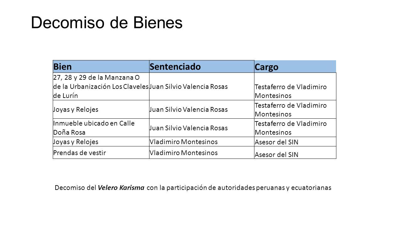 Decomiso de Bienes BienSentenciado Cargo 27, 28 y 29 de la Manzana O de la Urbanización Los Claveles de Lurín Juan Silvio Valencia Rosas Testaferro de