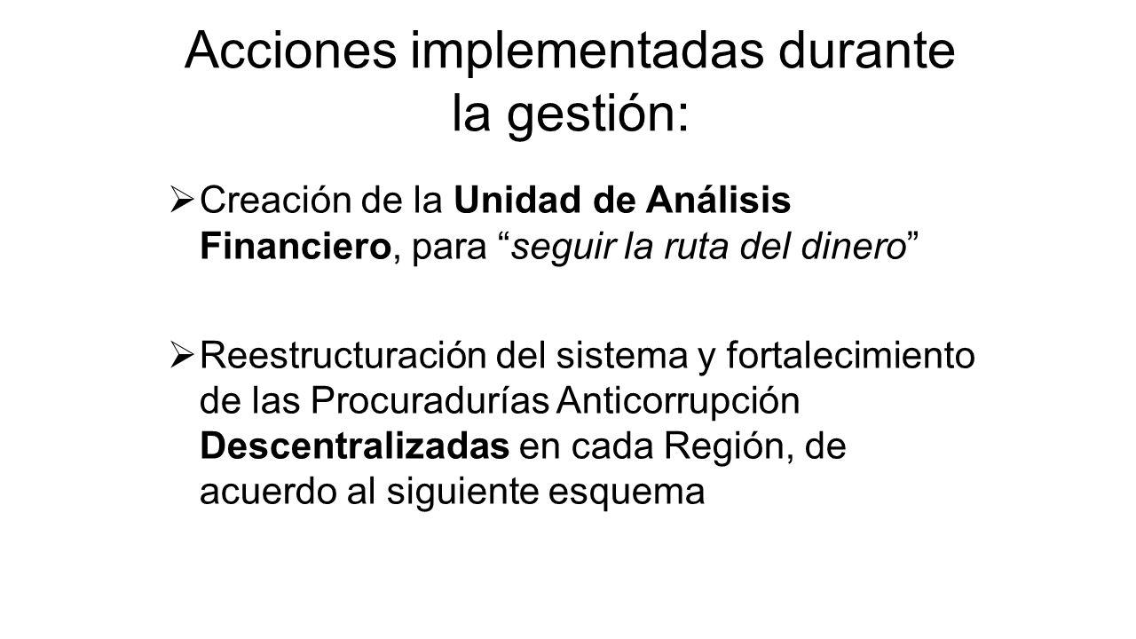 Creación de la Unidad de Análisis Financiero, para seguir la ruta del dinero Reestructuración del sistema y fortalecimiento de las Procuradurías Antic