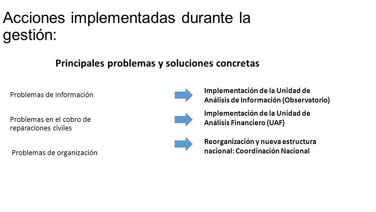 Problemas de información Problemas en el cobro de reparaciones civiles Problemas de organización Acciones implementadas durante la gestión: Implementa