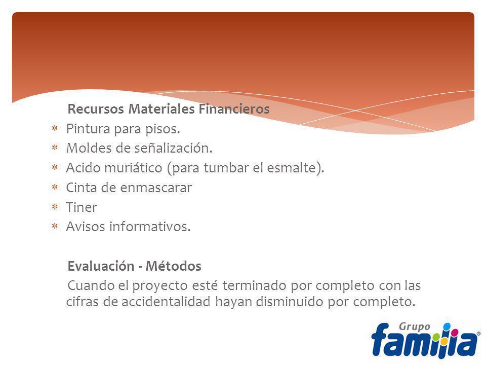 Recursos Materiales Financieros Pintura para pisos.