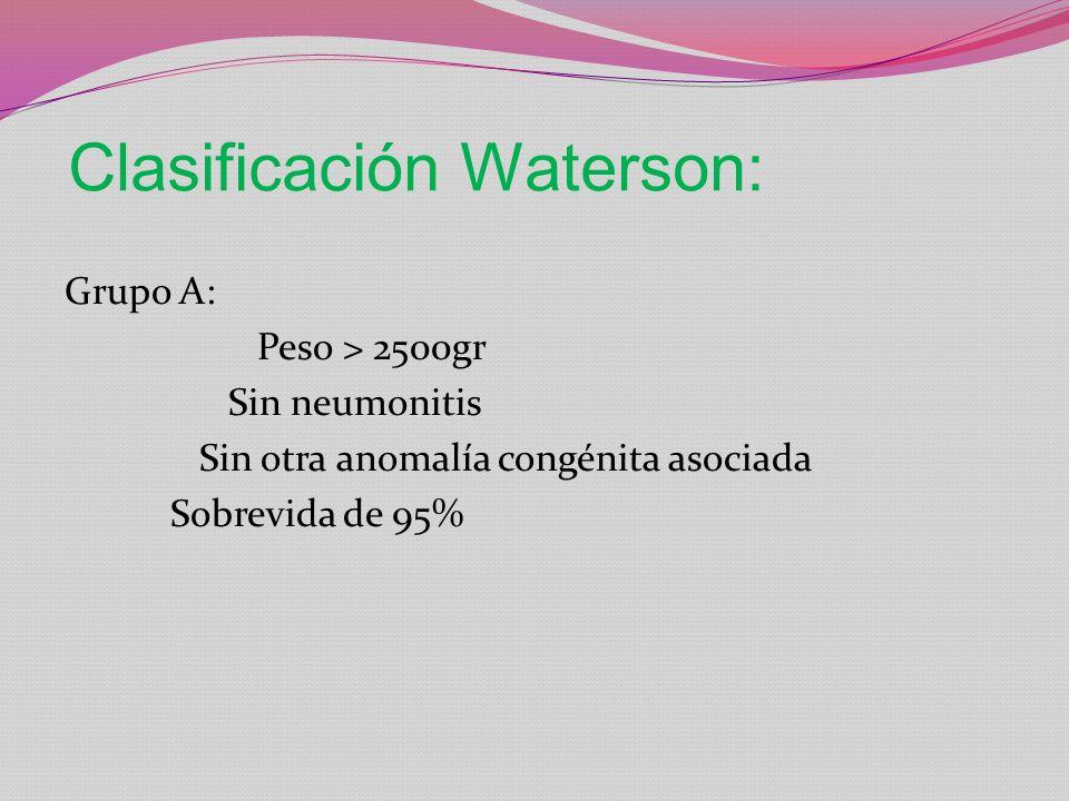Clasificación Waterson: Grupo A: Peso > 2500gr Sin neumonitis Sin otra anomalía congénita asociada Sobrevida de 95%