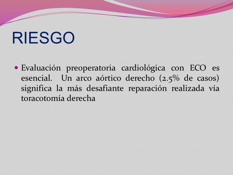 RIESGO Evaluación preoperatoria cardiológica con ECO es esencial. Un arco aórtico derecho (2.5% de casos) significa la más desafiante reparación reali
