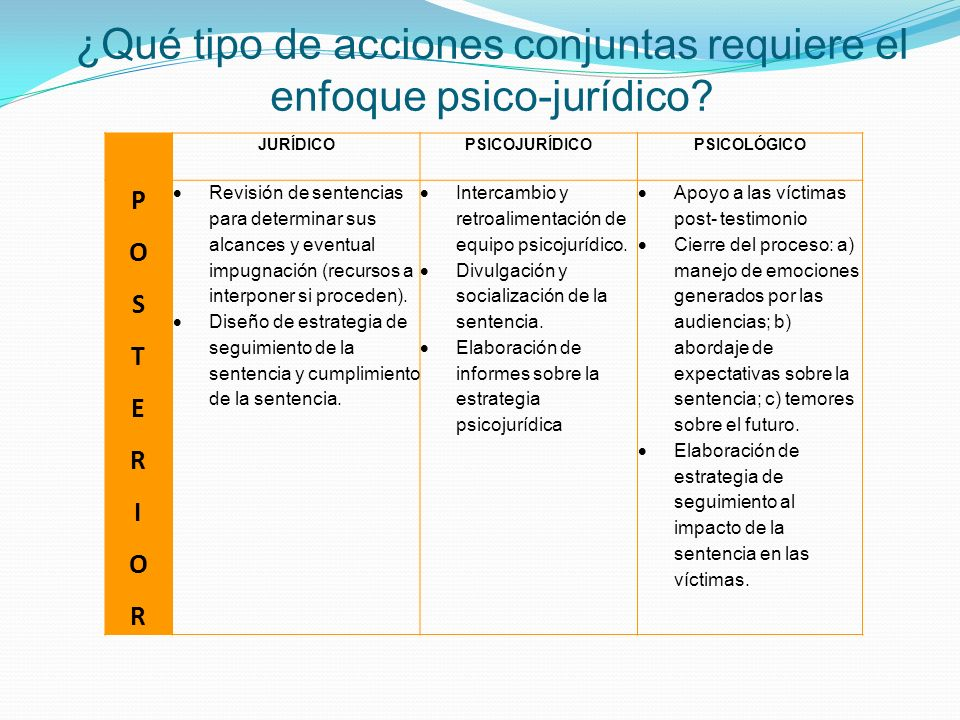 JURÍDICOPSICOJURÍDICOPSICOLÓGICO POSTERIORPOSTERIOR Revisión de sentencias para determinar sus alcances y eventual impugnación (recursos a interponer