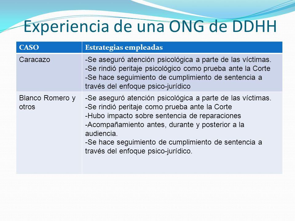 Experiencia de una ONG de DDHH CASOEstrategias empleadas Caracazo-Se aseguró atención psicológica a parte de las víctimas. -Se rindió peritaje psicoló
