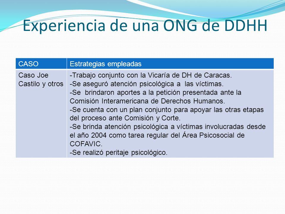 CASOEstrategias empleadas Caso Joe Castilo y otros -Trabajo conjunto con la Vicaría de DH de Caracas. -Se aseguró atención psicológica a las víctimas.