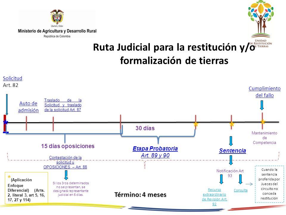 * (Aplicación Enfoque Diferencial) (Arts. 2, literal 3, art 5, 16, 17, 27 y 114) * Etapa Probatoria Art. 89 y 90 ** * Sentencia Ruta Judicial para la