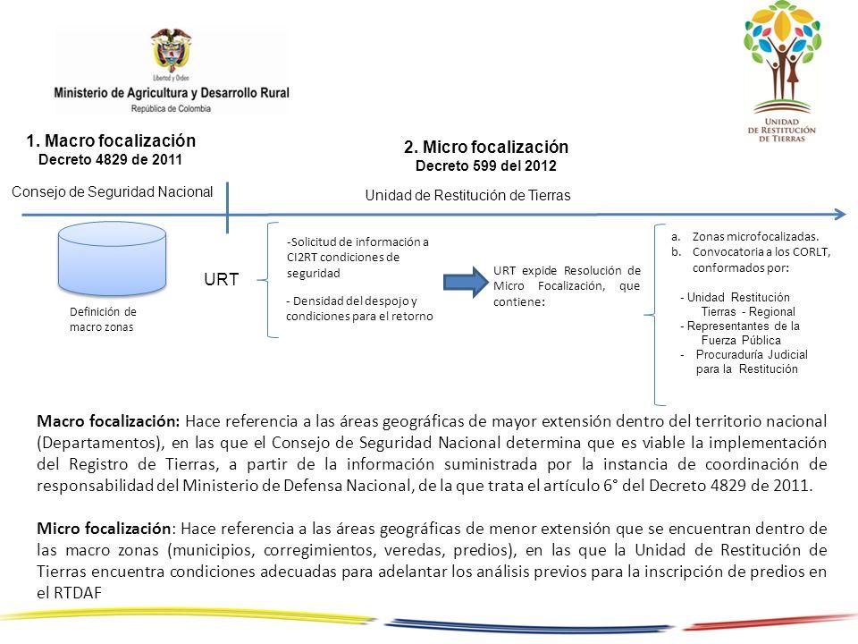 2. Micro focalización Decreto 599 del 2012 URT expide Resolución de Micro Focalización, que contiene: 1. Macro focalización Decreto 4829 de 2011 Defin