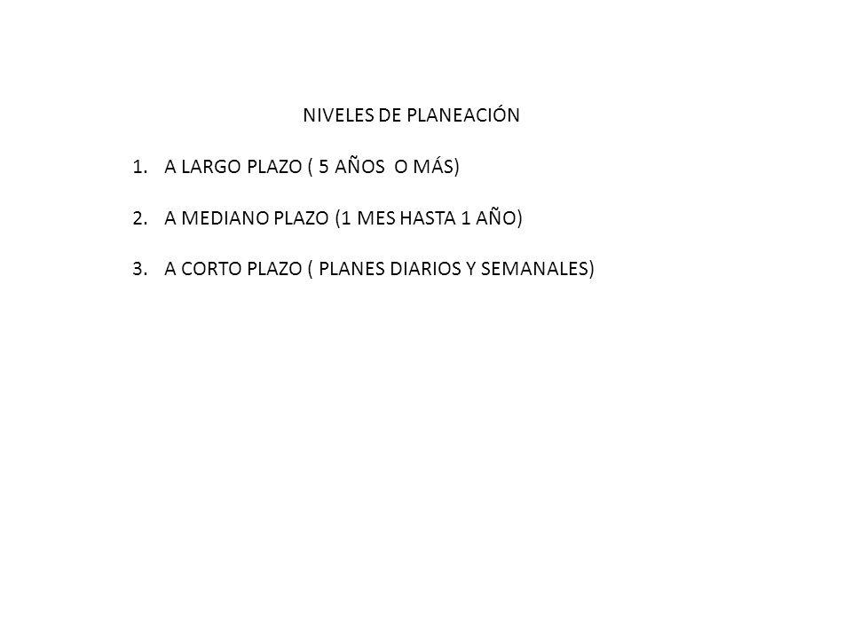 NIVELES DE PLANEACIÓN 1.A LARGO PLAZO ( 5 AÑOS O MÁS) 2.A MEDIANO PLAZO (1 MES HASTA 1 AÑO) 3.A CORTO PLAZO ( PLANES DIARIOS Y SEMANALES)
