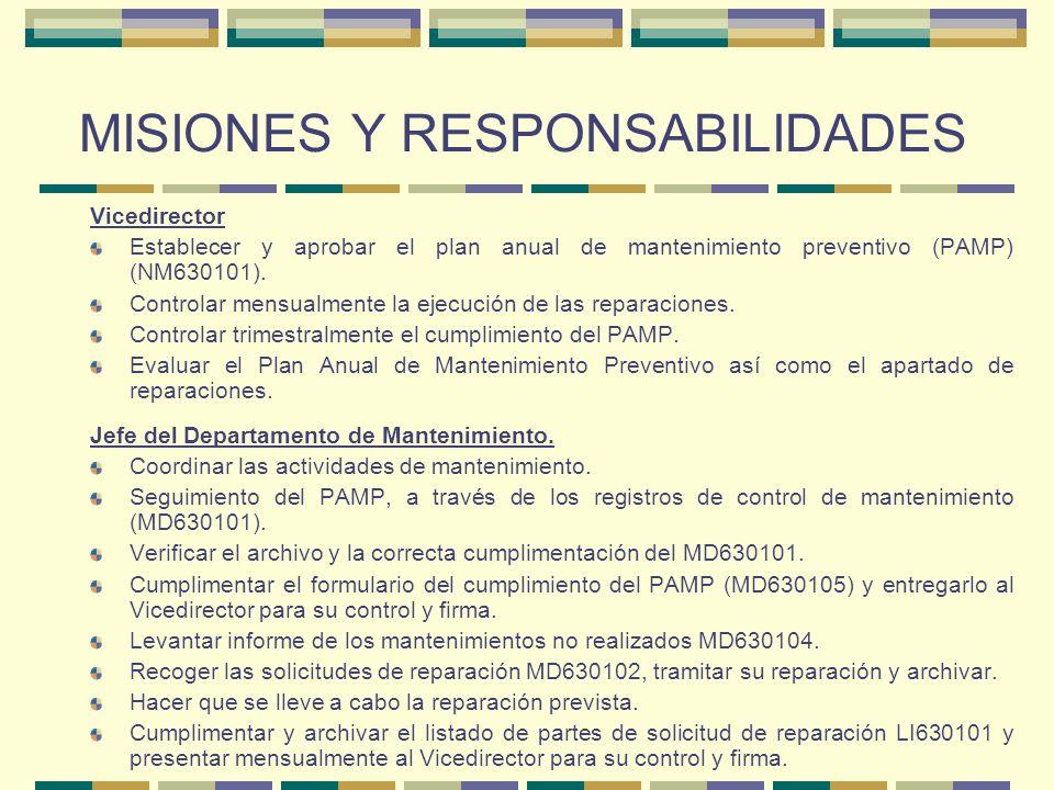 MISIONES Y RESPONSABILIDADES Vicedirector Establecer y aprobar el plan anual de mantenimiento preventivo (PAMP) (NM630101). Controlar mensualmente la