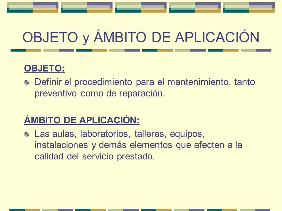 OBJETO y ÁMBITO DE APLICACIÓN OBJETO: Definir el procedimiento para el mantenimiento, tanto preventivo como de reparación. ÁMBITO DE APLICACIÓN: Las a