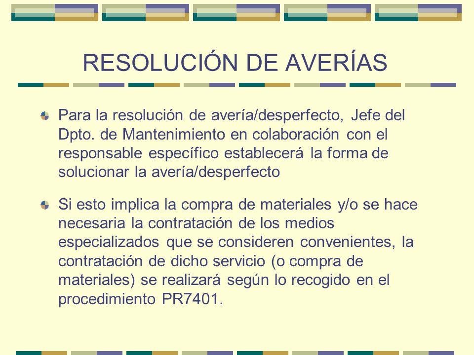 RESOLUCIÓN DE AVERÍAS Para la resolución de avería/desperfecto, Jefe del Dpto. de Mantenimiento en colaboración con el responsable específico establec