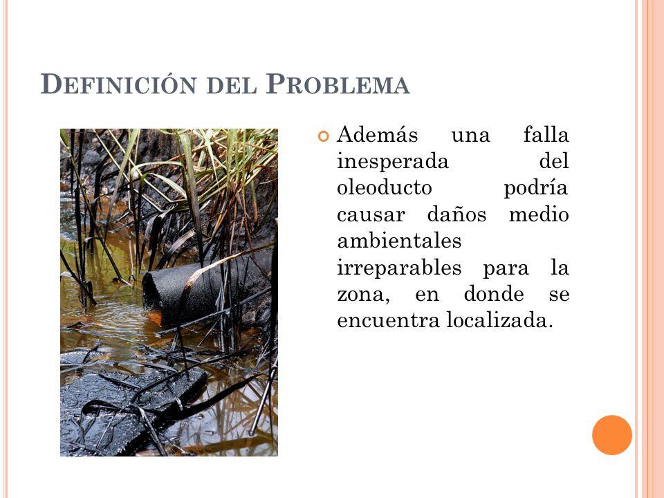 D EFINICIÓN DEL P ROBLEMA Además una falla inesperada del oleoducto podría causar daños medio ambientales irreparables para la zona, en donde se encuentra localizada.