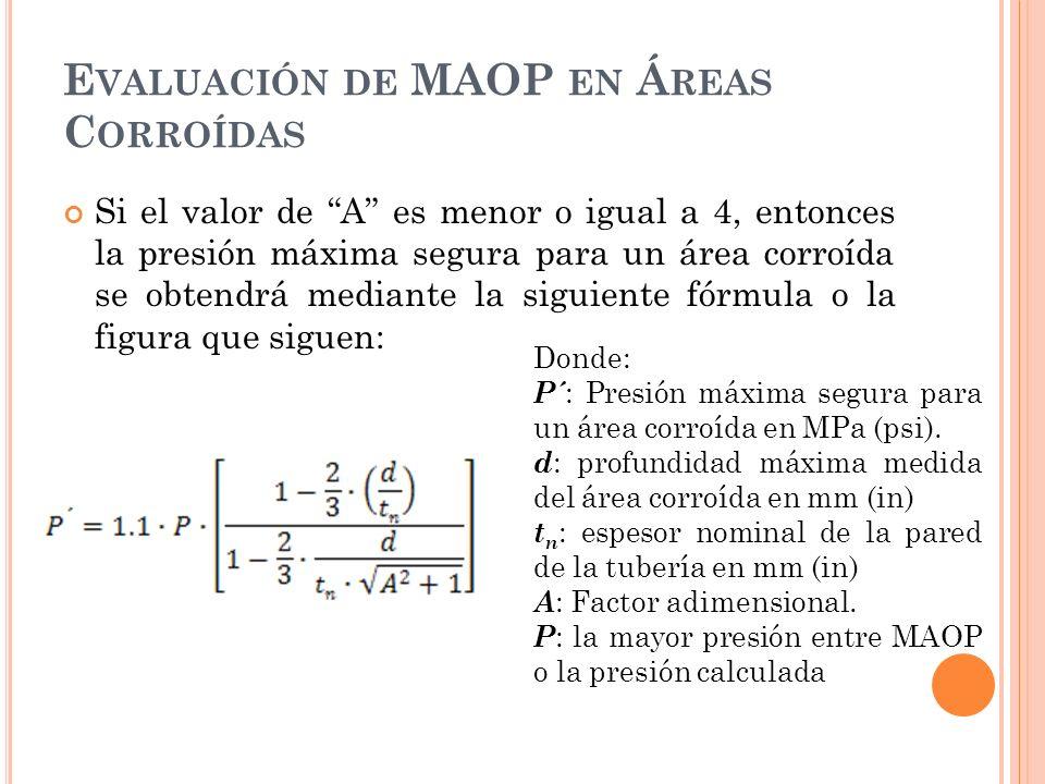 E VALUACIÓN DE MAOP EN Á REAS C ORROÍDAS Si el valor de A es menor o igual a 4, entonces la presión máxima segura para un área corroída se obtendrá mediante la siguiente fórmula o la figura que siguen: Donde: P´ : Presión máxima segura para un área corroída en MPa (psi).