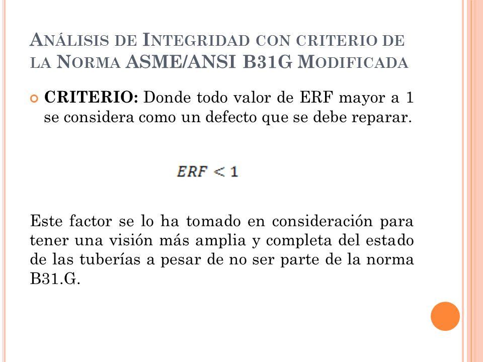 A NÁLISIS DE I NTEGRIDAD CON CRITERIO DE LA N ORMA ASME/ANSI B31G M ODIFICADA CRITERIO: Donde todo valor de ERF mayor a 1 se considera como un defecto que se debe reparar.