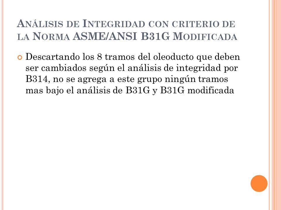 A NÁLISIS DE I NTEGRIDAD CON CRITERIO DE LA N ORMA ASME/ANSI B31G M ODIFICADA Descartando los 8 tramos del oleoducto que deben ser cambiados según el análisis de integridad por B314, no se agrega a este grupo ningún tramos mas bajo el análisis de B31G y B31G modificada