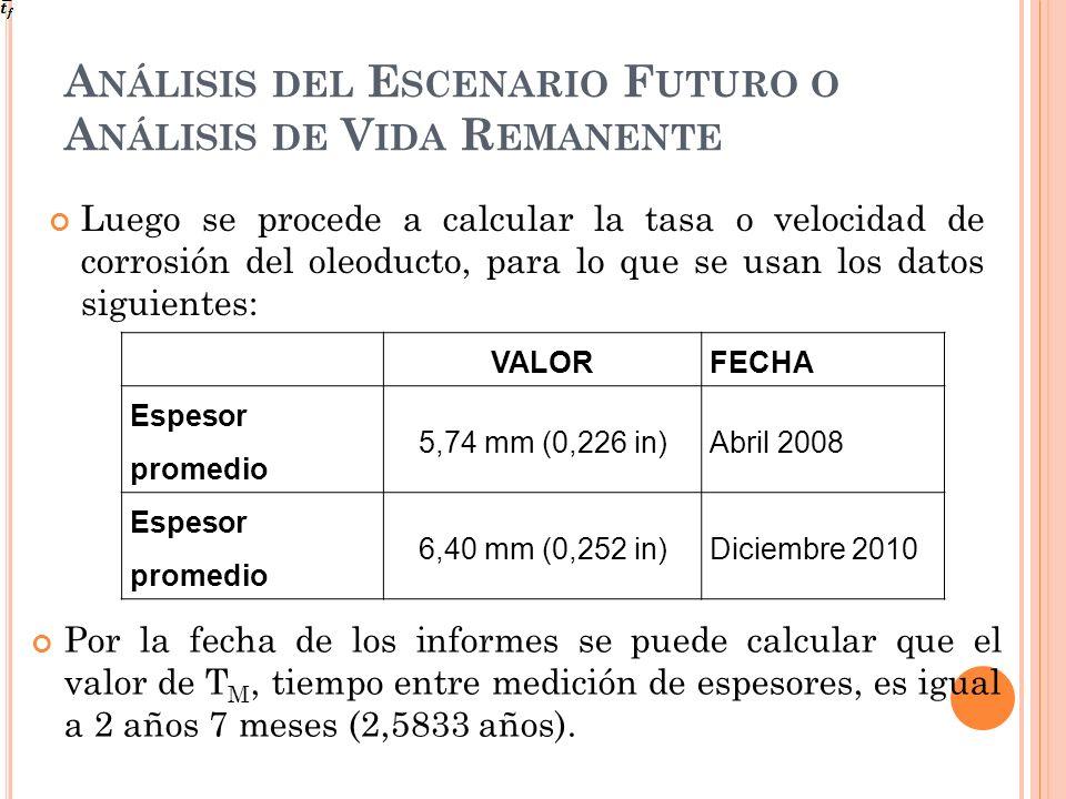 A NÁLISIS DEL E SCENARIO F UTURO O A NÁLISIS DE V IDA R EMANENTE Luego se procede a calcular la tasa o velocidad de corrosión del oleoducto, para lo que se usan los datos siguientes: VALORFECHA Espesor promedio 5,74 mm (0,226 in)Abril 2008 Espesor promedio 6,40 mm (0,252 in)Diciembre 2010 Por la fecha de los informes se puede calcular que el valor de T M, tiempo entre medición de espesores, es igual a 2 años 7 meses (2,5833 años).