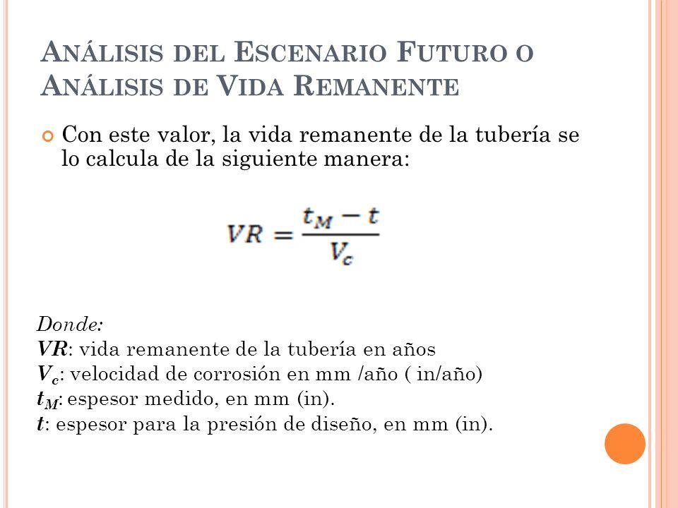 A NÁLISIS DEL E SCENARIO F UTURO O A NÁLISIS DE V IDA R EMANENTE Con este valor, la vida remanente de la tubería se lo calcula de la siguiente manera: Donde: VR : vida remanente de la tubería en años V c : velocidad de corrosión en mm /año ( in/año) t M : espesor medido, en mm (in).