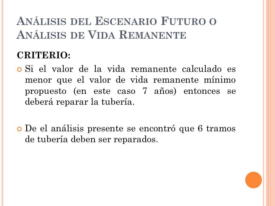 A NÁLISIS DEL E SCENARIO F UTURO O A NÁLISIS DE V IDA R EMANENTE CRITERIO: Si el valor de la vida remanente calculado es menor que el valor de vida remanente mínimo propuesto (en este caso 7 años) entonces se deberá reparar la tubería.