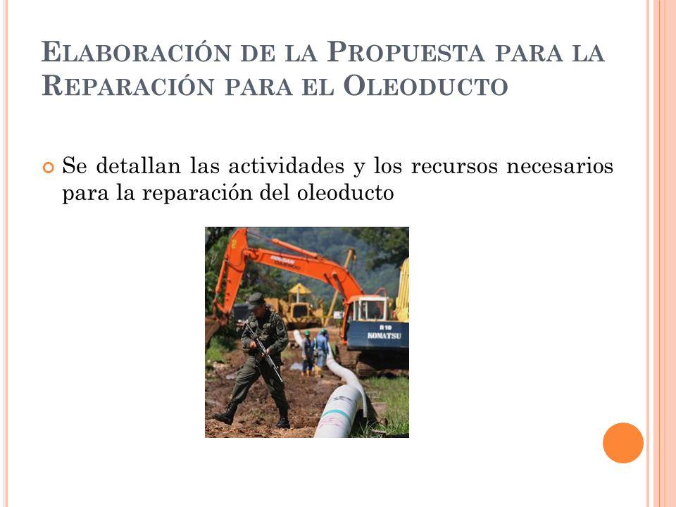 E LABORACIÓN DE LA P ROPUESTA PARA LA R EPARACIÓN PARA EL O LEODUCTO Se detallan las actividades y los recursos necesarios para la reparación del oleoducto