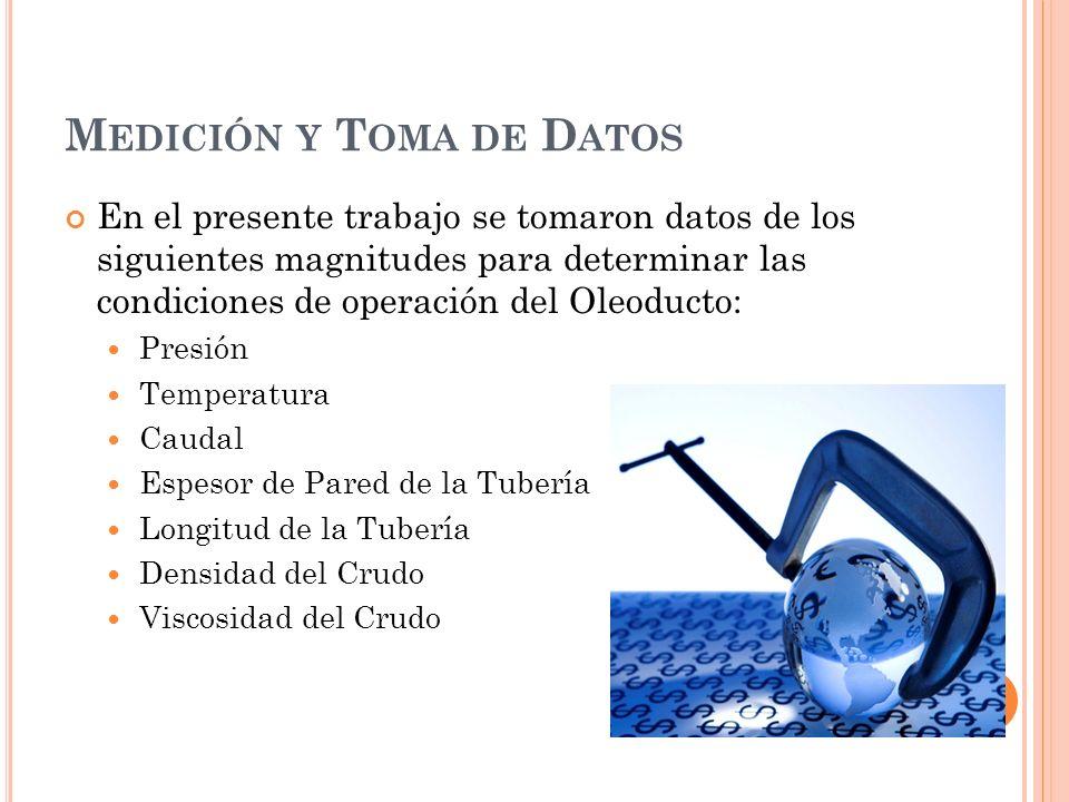 M EDICIÓN Y T OMA DE D ATOS En el presente trabajo se tomaron datos de los siguientes magnitudes para determinar las condiciones de operación del Oleoducto: Presión Temperatura Caudal Espesor de Pared de la Tubería Longitud de la Tubería Densidad del Crudo Viscosidad del Crudo