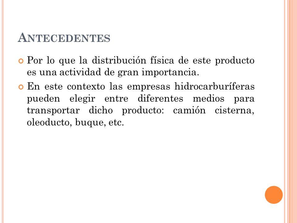 A NTECEDENTES Por lo que la distribución física de este producto es una actividad de gran importancia.