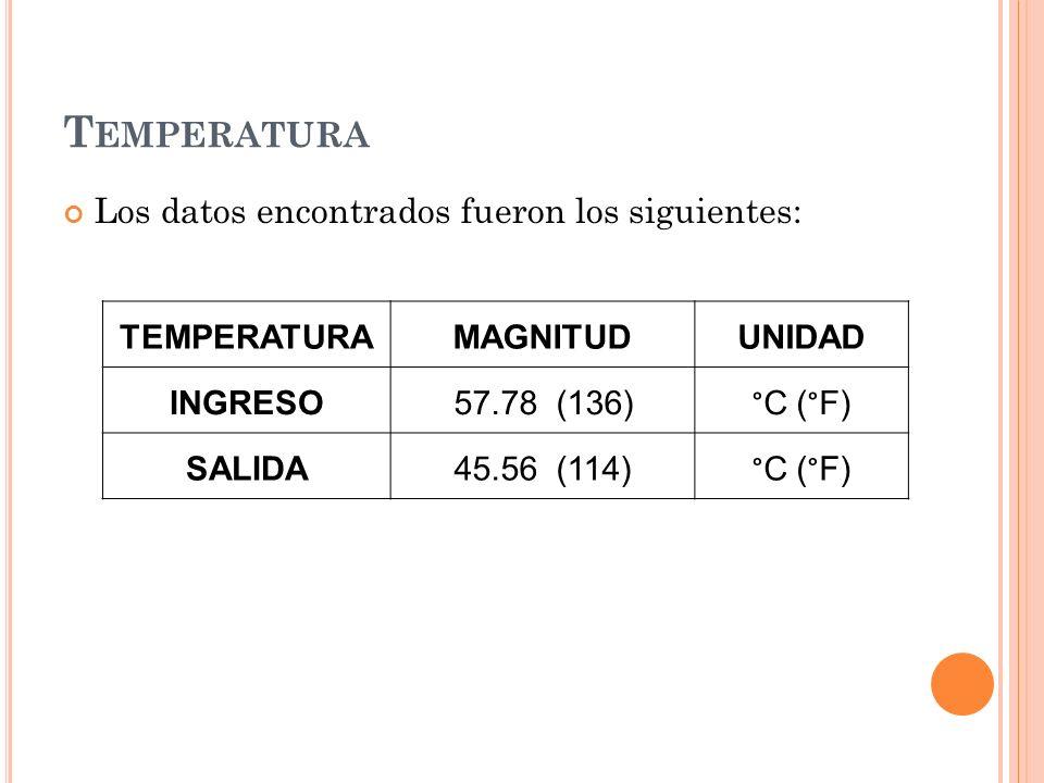 T EMPERATURA Los datos encontrados fueron los siguientes: TEMPERATURAMAGNITUDUNIDAD INGRESO57.78 (136)°C (°F) SALIDA45.56 (114)°C (°F)