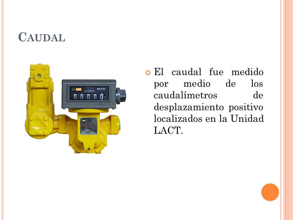 C AUDAL El caudal fue medido por medio de los caudalímetros de desplazamiento positivo localizados en la Unidad LACT.