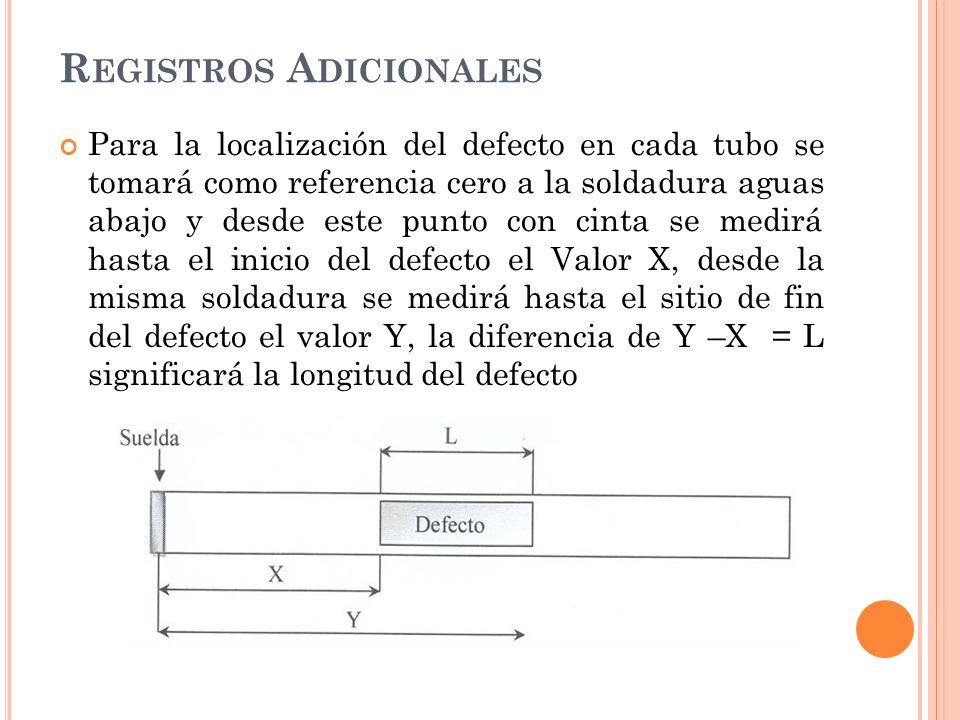 R EGISTROS A DICIONALES Para la localización del defecto en cada tubo se tomará como referencia cero a la soldadura aguas abajo y desde este punto con cinta se medirá hasta el inicio del defecto el Valor X, desde la misma soldadura se medirá hasta el sitio de fin del defecto el valor Y, la diferencia de Y –X = L significará la longitud del defecto