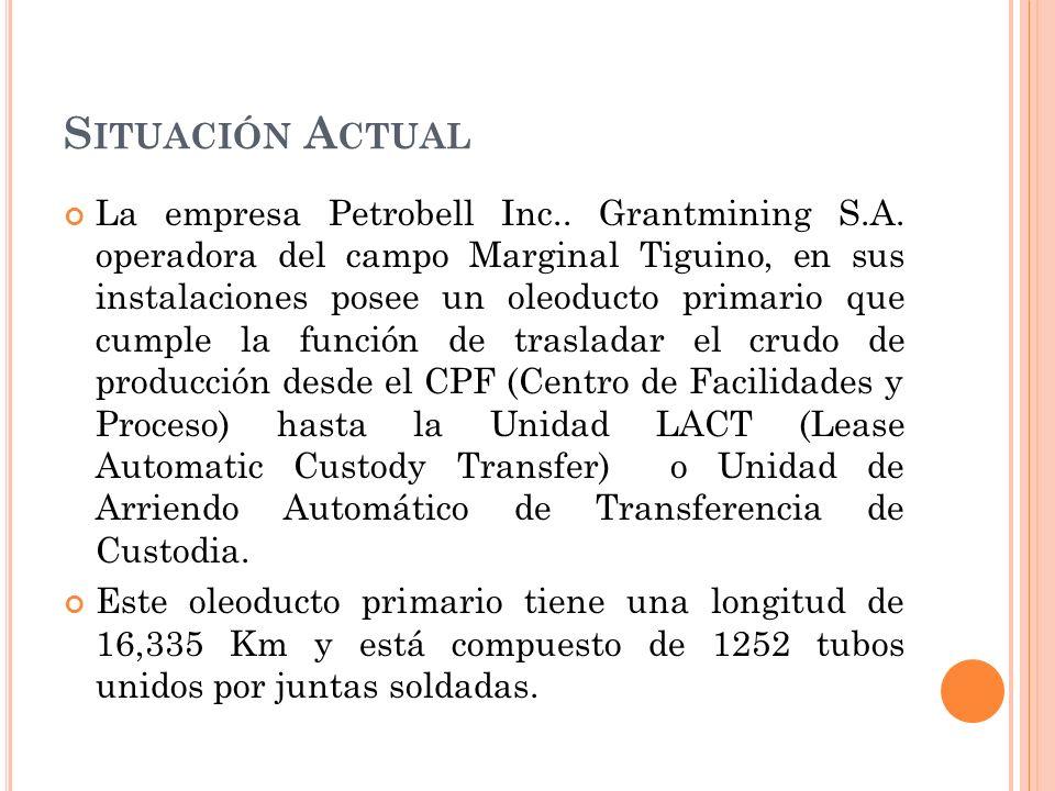 CONCLUSIONES Luego de estudiar las características de operación del oleoducto primario existente en el campo marginal Tiguino, a cargo de la empresa Petrobell Inc..