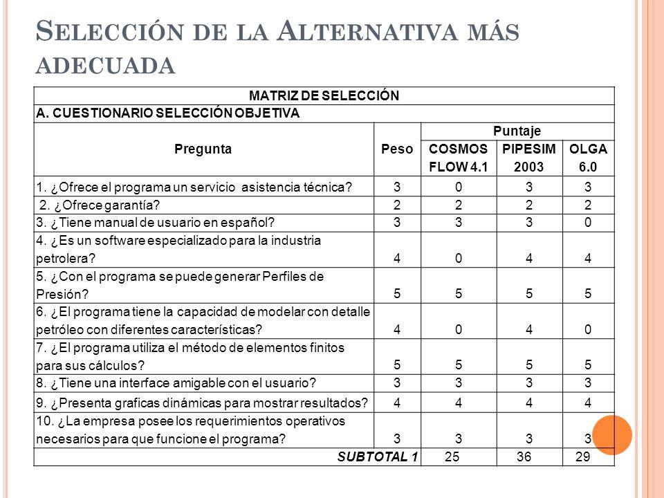 S ELECCIÓN DE LA A LTERNATIVA MÁS ADECUADA MATRIZ DE SELECCIÓN A.