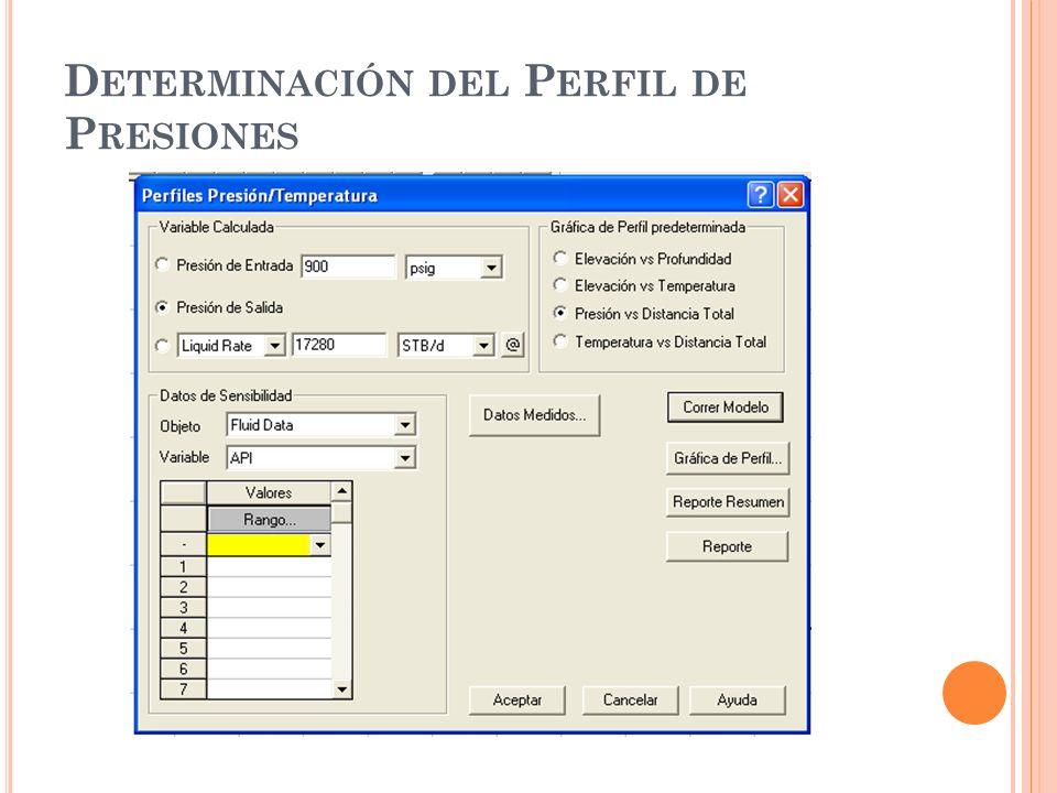D ETERMINACIÓN DEL P ERFIL DE P RESIONES