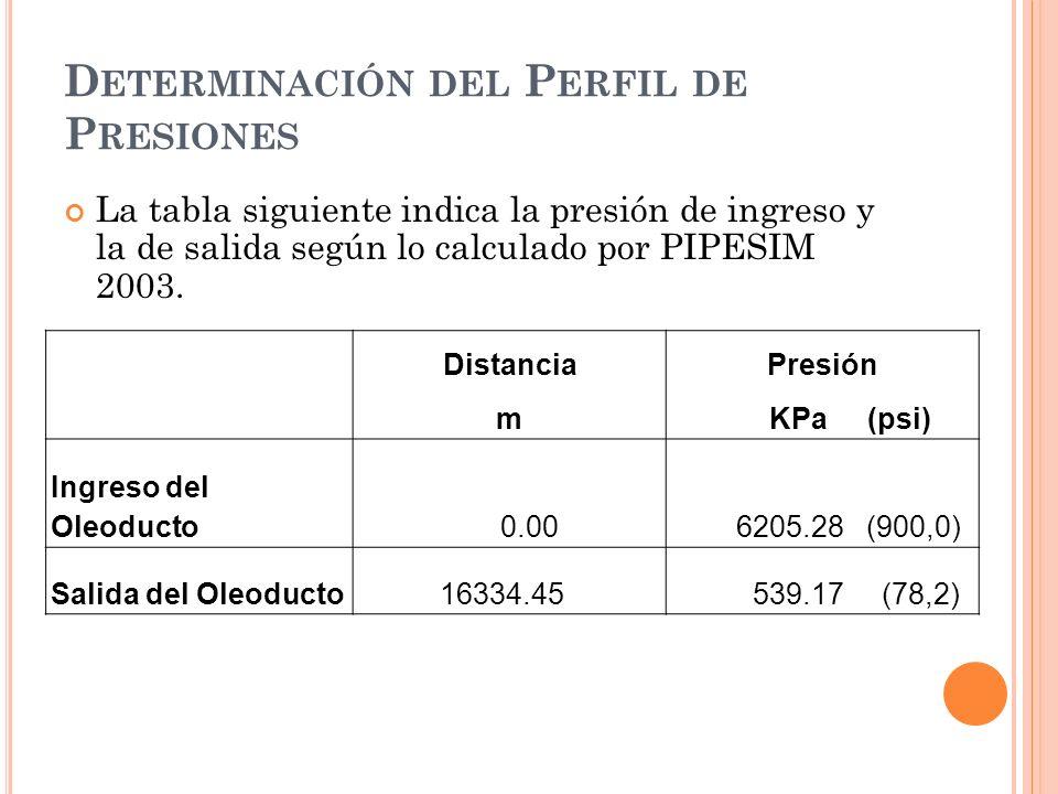D ETERMINACIÓN DEL P ERFIL DE P RESIONES La tabla siguiente indica la presión de ingreso y la de salida según lo calculado por PIPESIM 2003.