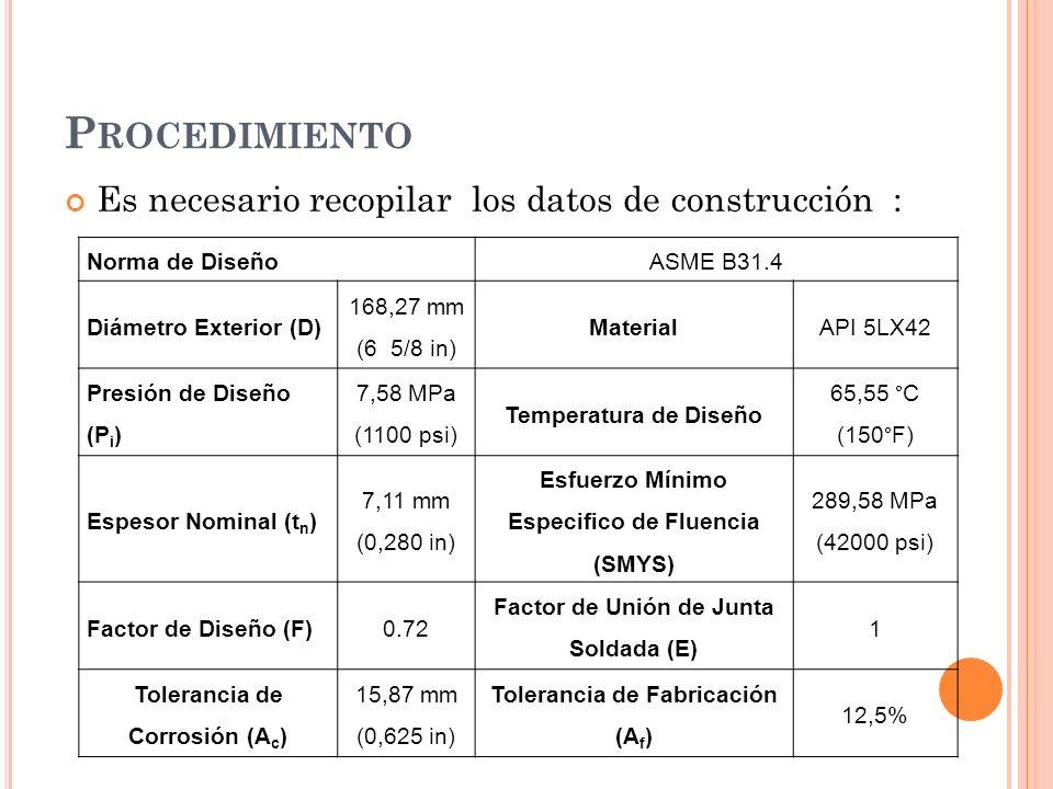 P ROCEDIMIENTO Es necesario recopilar los datos de construcción : Norma de DiseñoASME B31.4 Diámetro Exterior (D) 168,27 mm (6 5/8 in) MaterialAPI 5LX42 Presión de Diseño (P i ) 7,58 MPa (1100 psi) Temperatura de Diseño 65,55 °C (150°F) Espesor Nominal (t n ) 7,11 mm (0,280 in) Esfuerzo Mínimo Especifico de Fluencia (SMYS) 289,58 MPa (42000 psi) Factor de Diseño (F)0.72 Factor de Unión de Junta Soldada (E) 1 Tolerancia de Corrosión (A c ) 15,87 mm (0,625 in) Tolerancia de Fabricación (A f ) 12,5%