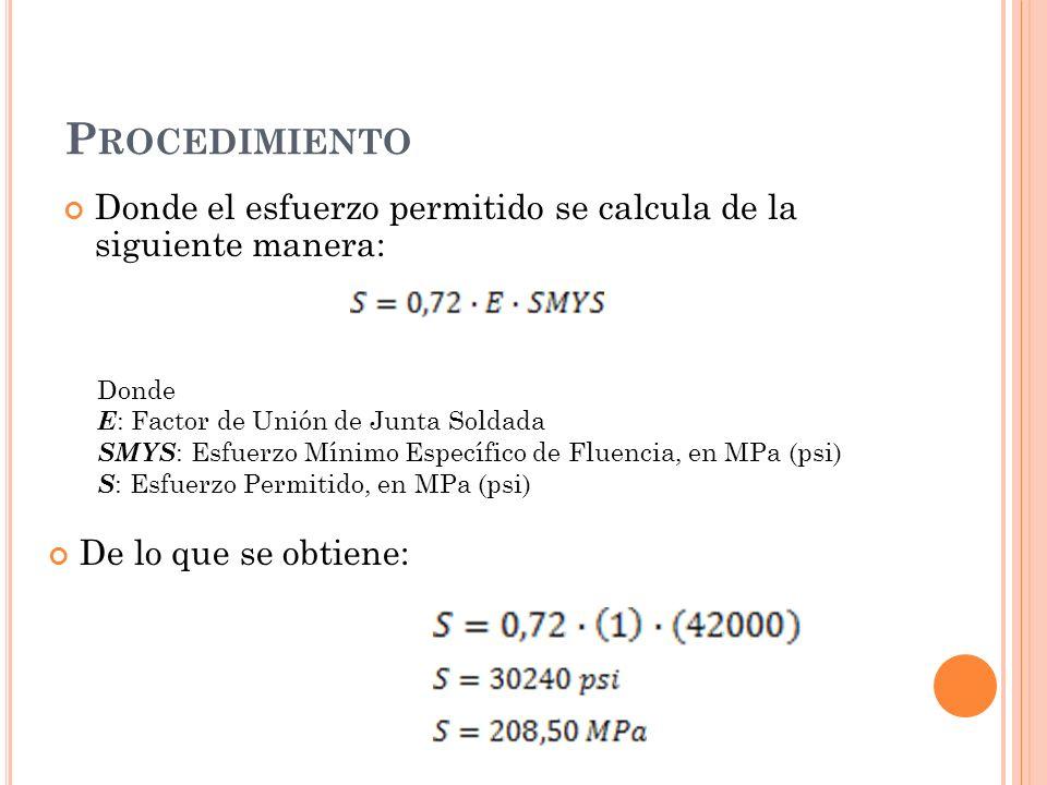 P ROCEDIMIENTO Donde el esfuerzo permitido se calcula de la siguiente manera: De lo que se obtiene: Donde E : Factor de Unión de Junta Soldada SMYS : Esfuerzo Mínimo Específico de Fluencia, en MPa (psi) S : Esfuerzo Permitido, en MPa (psi)