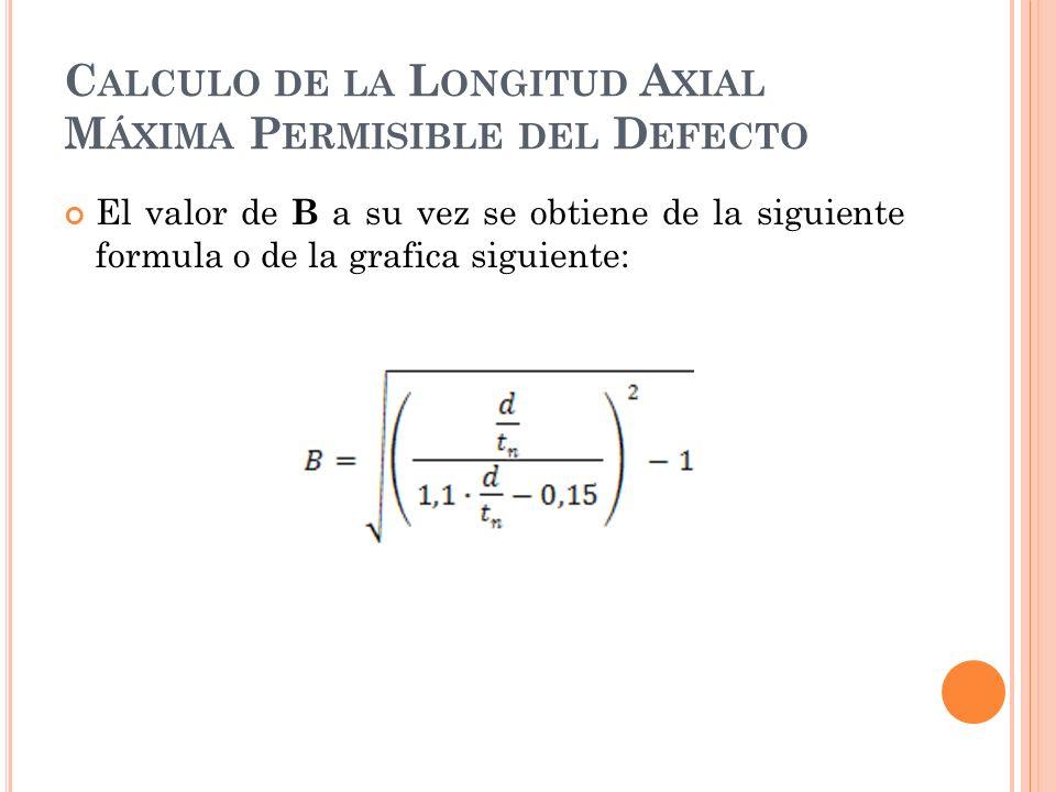 C ALCULO DE LA L ONGITUD A XIAL M ÁXIMA P ERMISIBLE DEL D EFECTO El valor de B a su vez se obtiene de la siguiente formula o de la grafica siguiente: