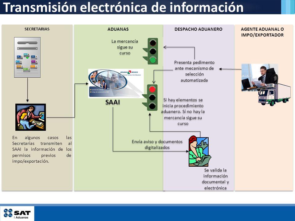 Transmisión electrónica de información SAAI Se valida la información documental y electrónica Envía aviso y documentos digitalizados Si hay elementos