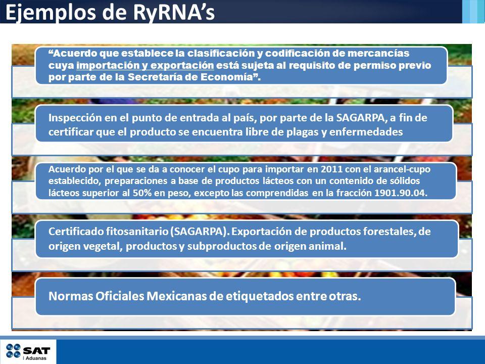 Ejemplos de RyRNAs Acuerdo que establece la clasificación y codificación de mercancías cuya importación y exportación está sujeta al requisito de perm