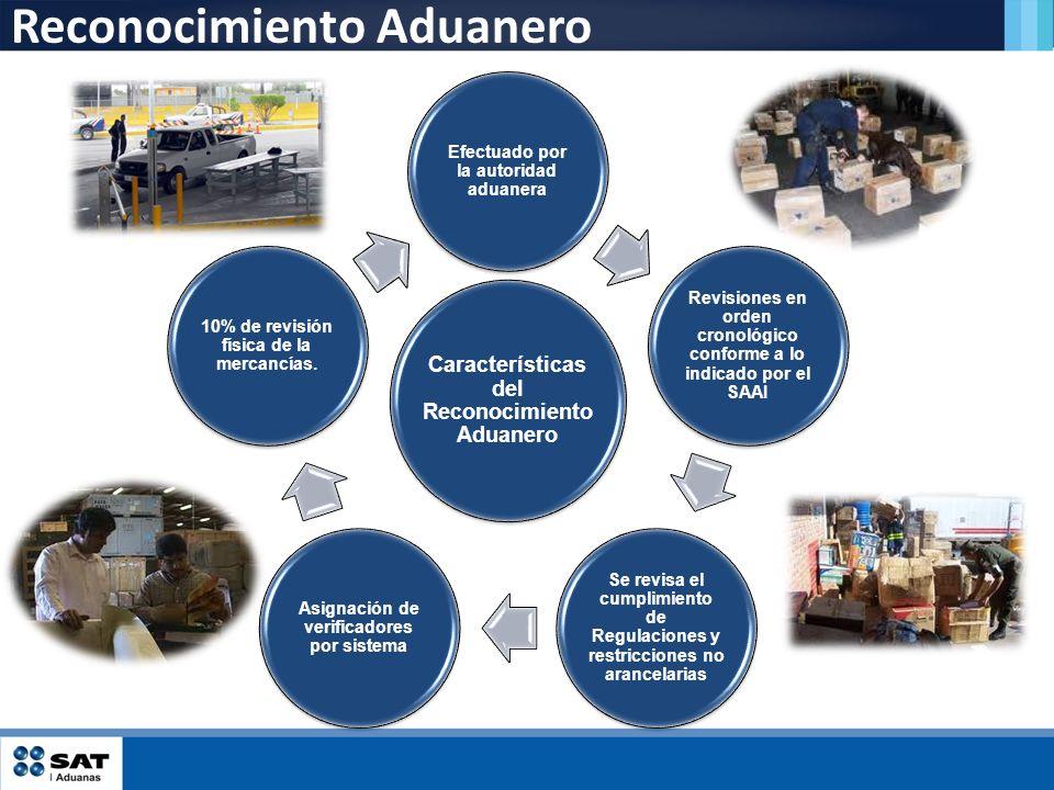 Reconocimiento Aduanero Efectuado por la autoridad aduanera Revisiones en orden cronológico conforme a lo indicado por el SAAI Se revisa el cumplimien