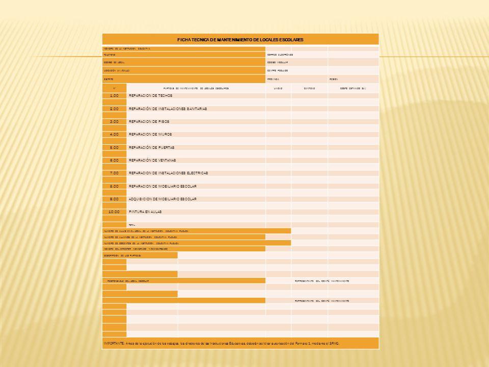 DECLARACION DE GASTOS MANTENIMIENTO DE LOCALES ESCOLARES 2014 DIRECCION REGIONAL DE EDUCACION : UNIDAD DE GESTION LOCAL: INSTITUCION EDUCATIVA PUBLICA: TELEFONO: CORREO ELECTRONICO: MONTO ASIGNADO S/ : Nº DETALLE DEL GASTONOMBRE DELCOMPROBANTES DE PAGO Y/O DECLARACION JURADA (xx) PROVEDOR FECHATIPONUMEROIMPORTE S/ 1.00REPARACION DE TECHOS 1.10 SUB TOTAL 2.00REPARACIÓN DE INSTALACIONES SANITARIAS 2.10 SUB TOTAL 3.00REPARACION DE PISOS 3.10 SUB TOTAL 4.00REPARACION DE MUROS 4.10 SUB TOTAL 5.00REPARACION DE PUERTAS 5.10 SUB TOTAL 6.00REPARACION DE VENTANAS 6.10 SUB TOTAL 7.00REPARACION DE INSTALACIONES ELECTRICAS 7.01 SUB TOTAL 8.00REPARACION DE MOBILIARIO ESCOLAR 8.01 SUB TOTAL 9.00ADQUISISCION DE MOBILIARIO ESCOLAR 9.01 SUB TOTAL 10.00PINTURA DE AULAS SUB TOTAL ATOTAL (x)BMONTO ASIGNADO S/ (xxx)B-ASALDO NO UTILIZADO S/ DIRECTOR DEL LOCAL ESCOLARREPRESENTANTE DEL COMITÉ MANTENIM.