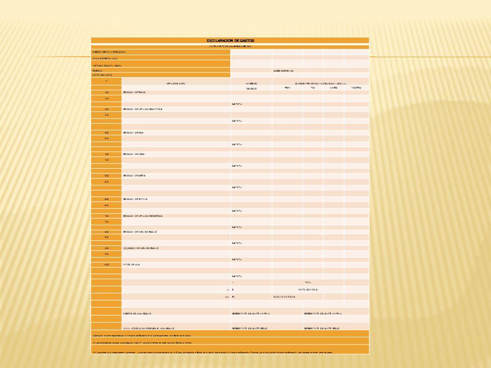 DECLARACION DE GASTOS MANTENIMIENTO DE LOCALES ESCOLARES 2014 DIRECCION REGIONAL DE EDUCACION : UNIDAD DE GESTION LOCAL: INSTITUCION EDUCATIVA PUBLICA