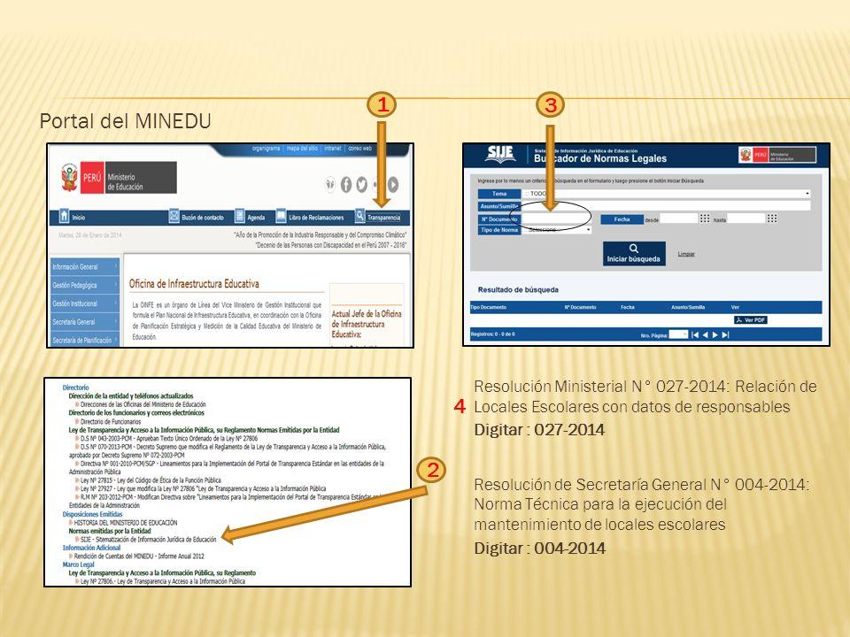 Portal del MINEDU 1 4 Resolución Ministerial N° 027-2014: Relación de Locales Escolares con datos de responsables Digitar : 027-2014 Resolución de Sec