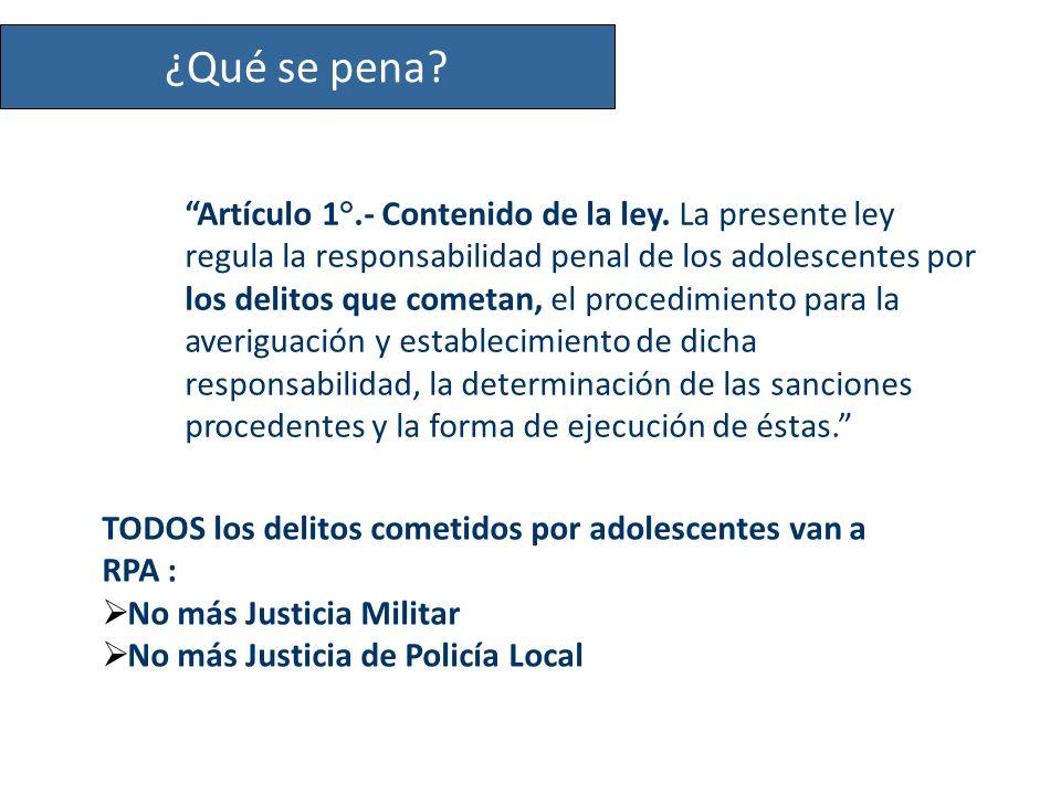 Artículo 1°.- Contenido de la ley.