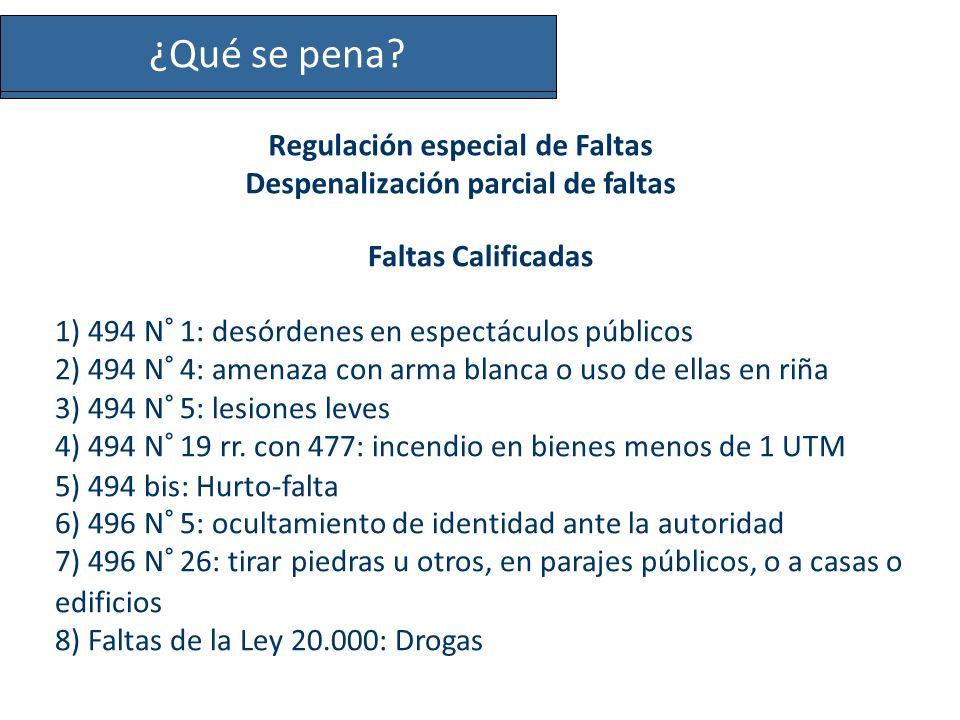 Regulación especial de Faltas Despenalización parcial de faltas ¿Qué se pena.