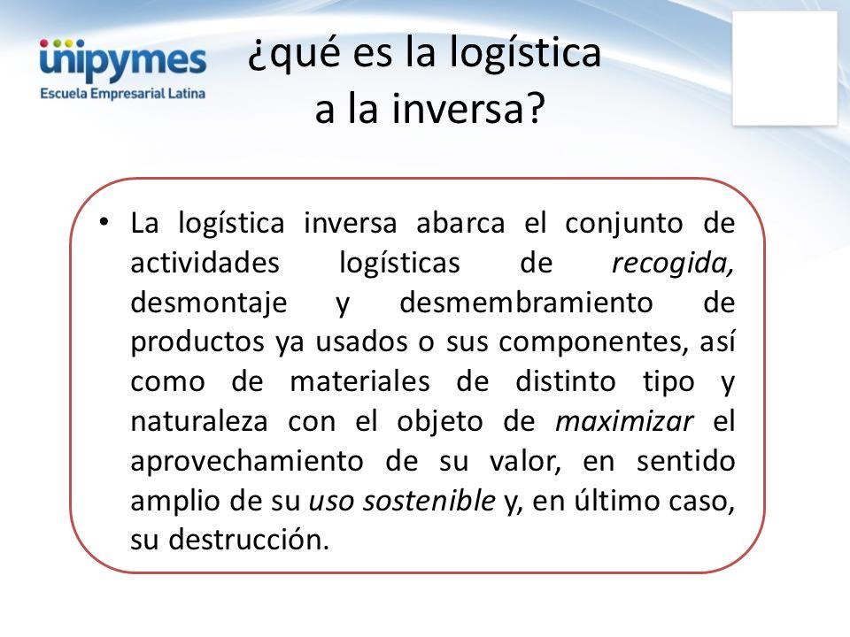 ¿qué es la logística a la inversa? La logística inversa abarca el conjunto de actividades logísticas de recogida, desmontaje y desmembramiento de prod