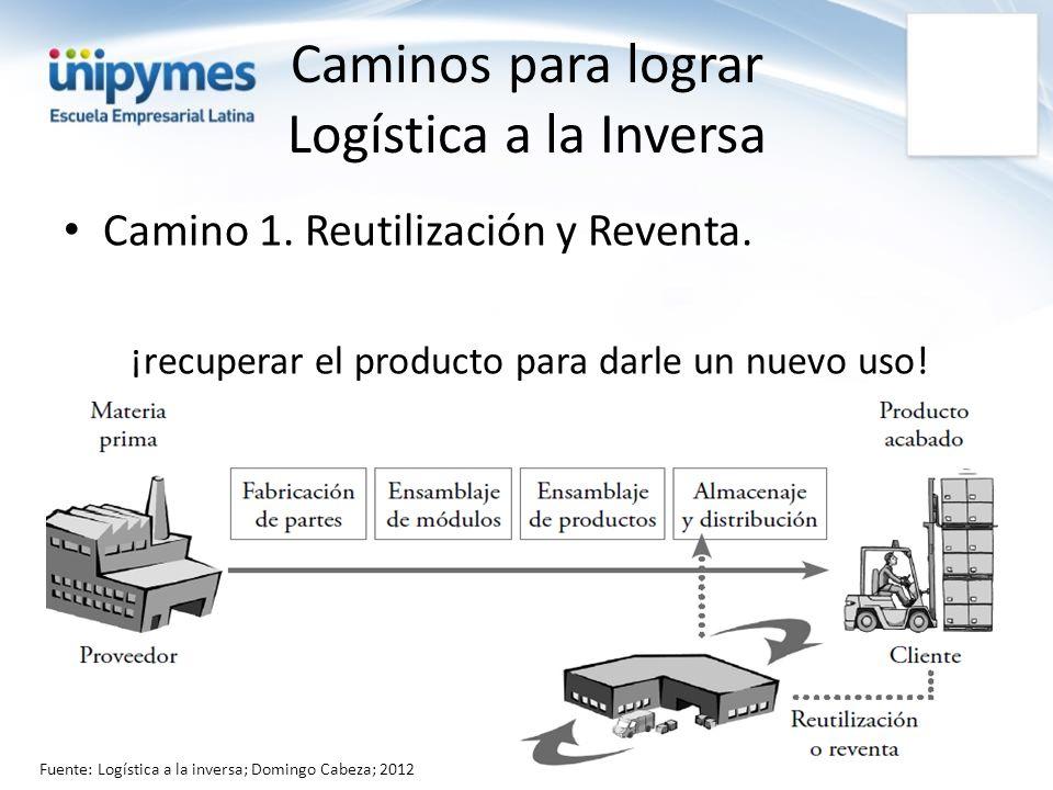 Caminos para lograr Logística a la Inversa Camino 1. Reutilización y Reventa. ¡recuperar el producto para darle un nuevo uso! Fuente: Logística a la i